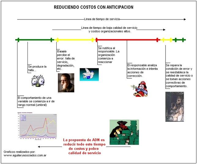 paginas-servicio-2-monitoreo-imagen2